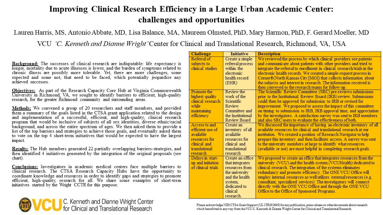 Vcu Academic Calendar Spring 2020.Improving Clinical Research Efficiency In A Large Urban