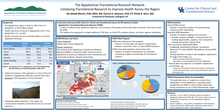 Appalachian Translational Research Network