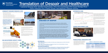 Images summarizing the findings of the Penn State abstract Translation of Despair and Healthcare