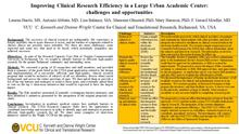 Improving Clinical Research Efficiency in a Large Urban Academic Center: challenges and opportunities
