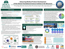 Advancing Medical Product Development of the Clinical Translational Science Institute of SE Wisconsin