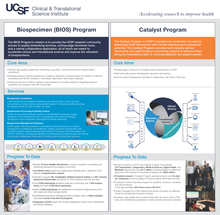 BIOS and Catalyst Programs: Accelerating UCSF Research to Improve Health